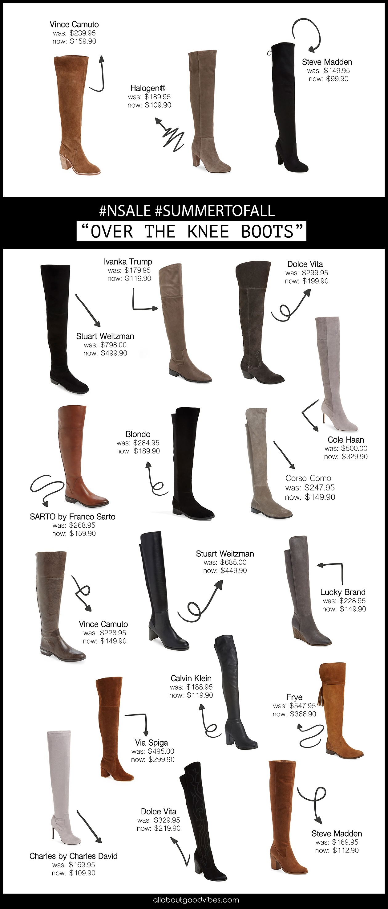 Over the Knee Boots -Summer to Fall Must Have